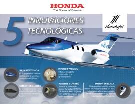 Honda Jet 5 Innovaciones